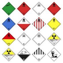Gefahrzettel und Placards